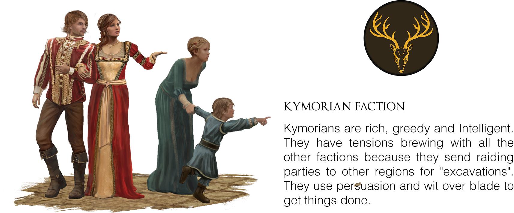 Kymoria