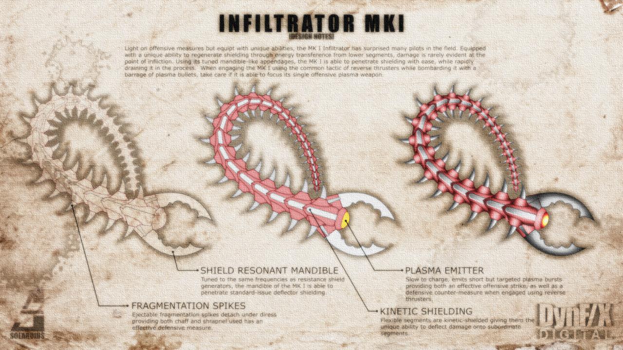 Solaroids GFX   Schematics   Inf