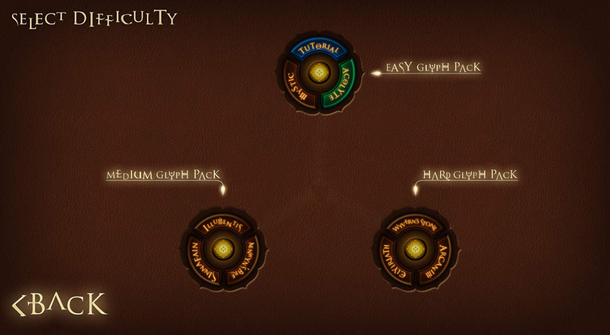 Sale 05 Difficulty Screen