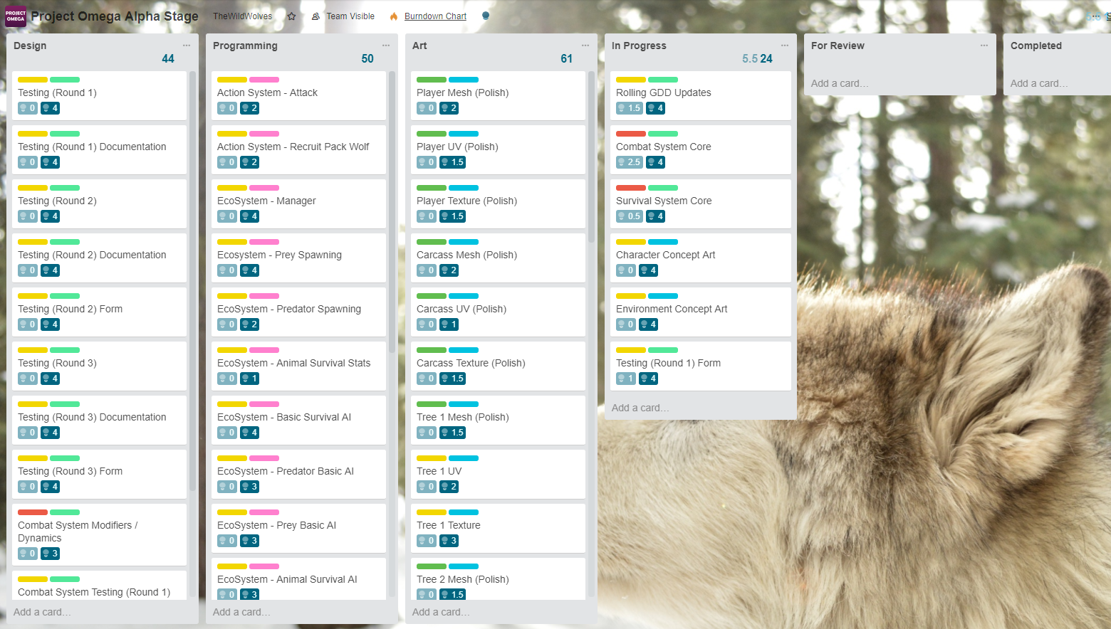 Alpha Trello Board - Josh