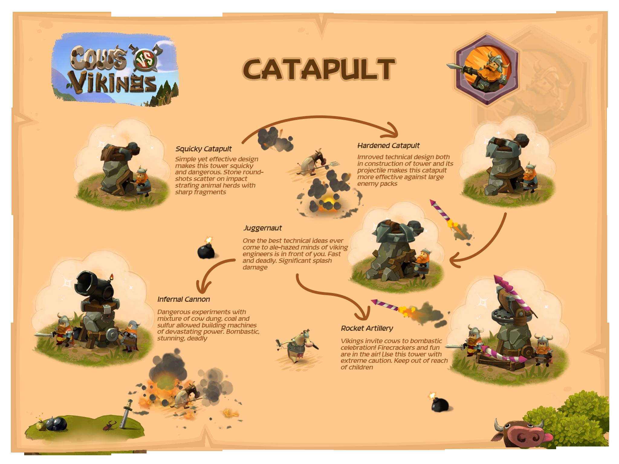 catapult 4