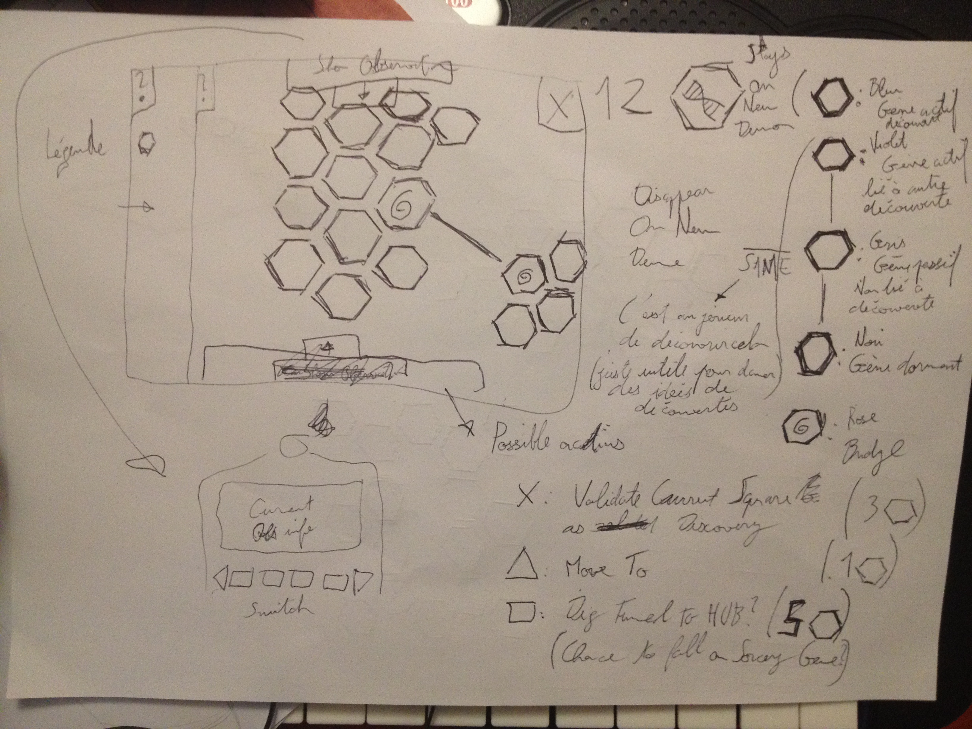 BrainstormingPaper2