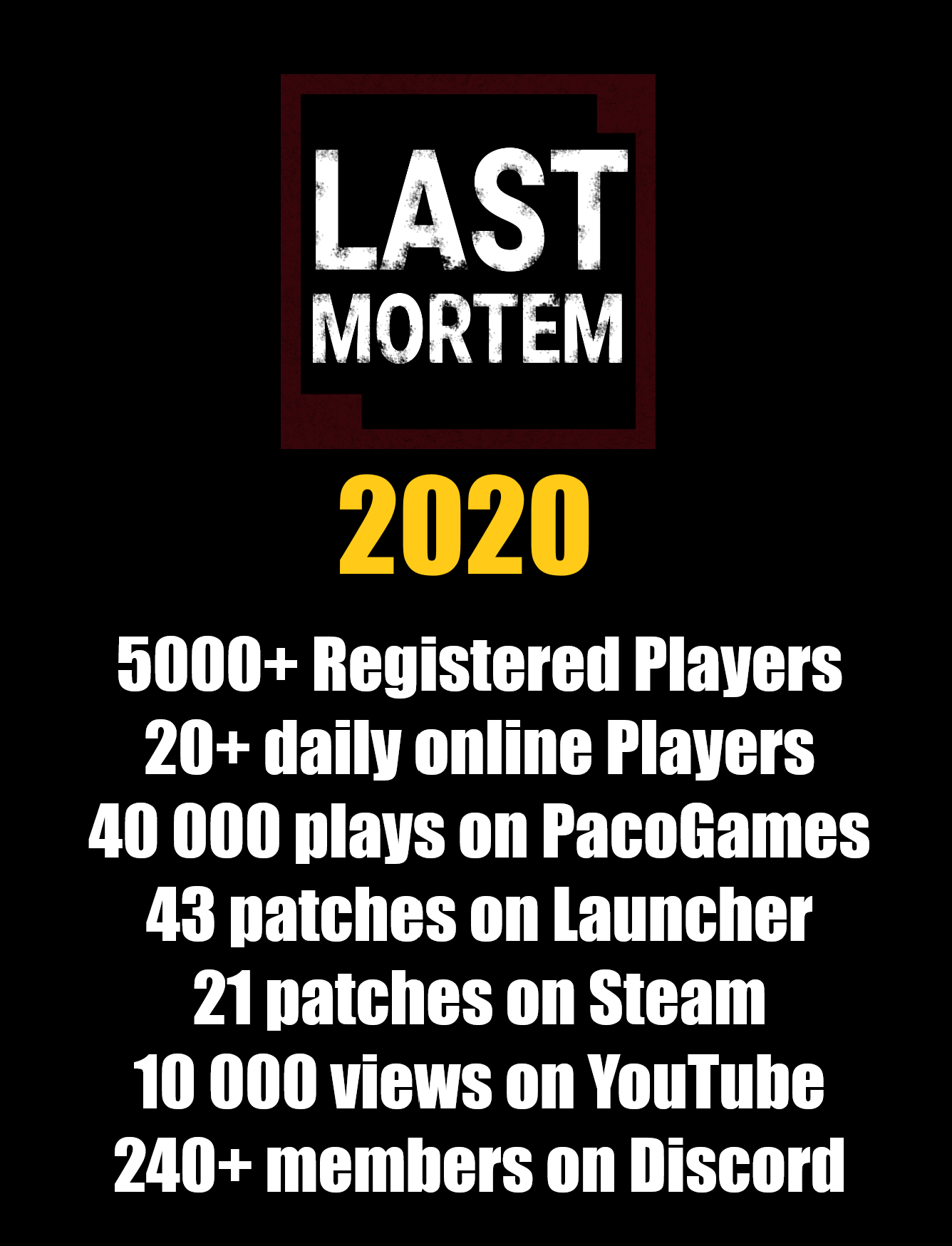 lm 2020 stats
