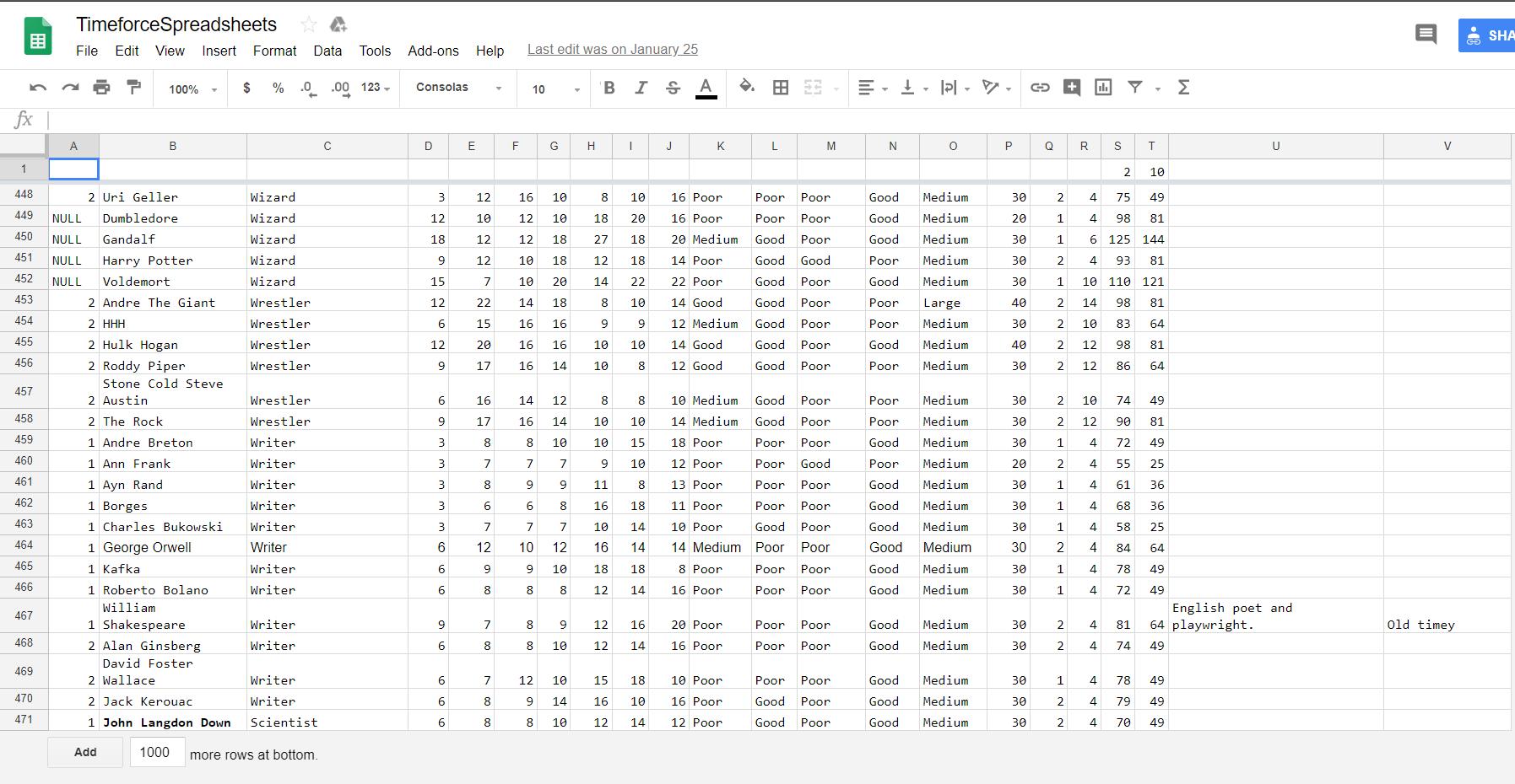 Timeforce Spreadsheet