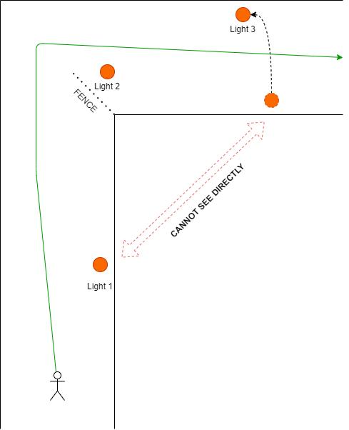7 Example C