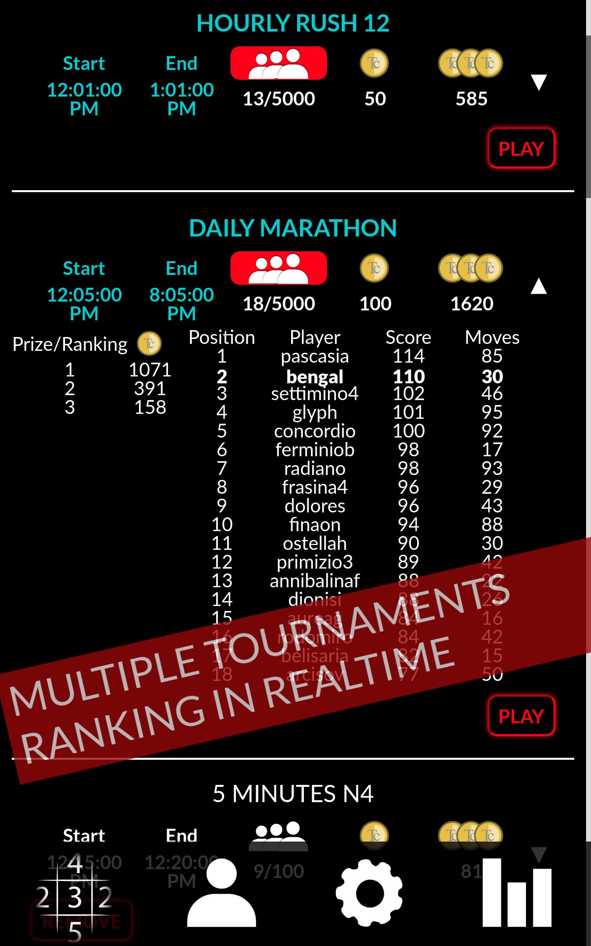 UnfoldedTorus tournaments list a