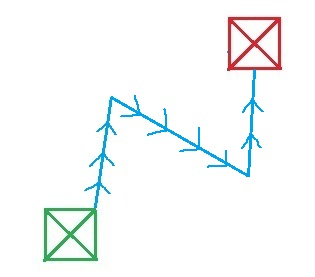 Waypoint 2