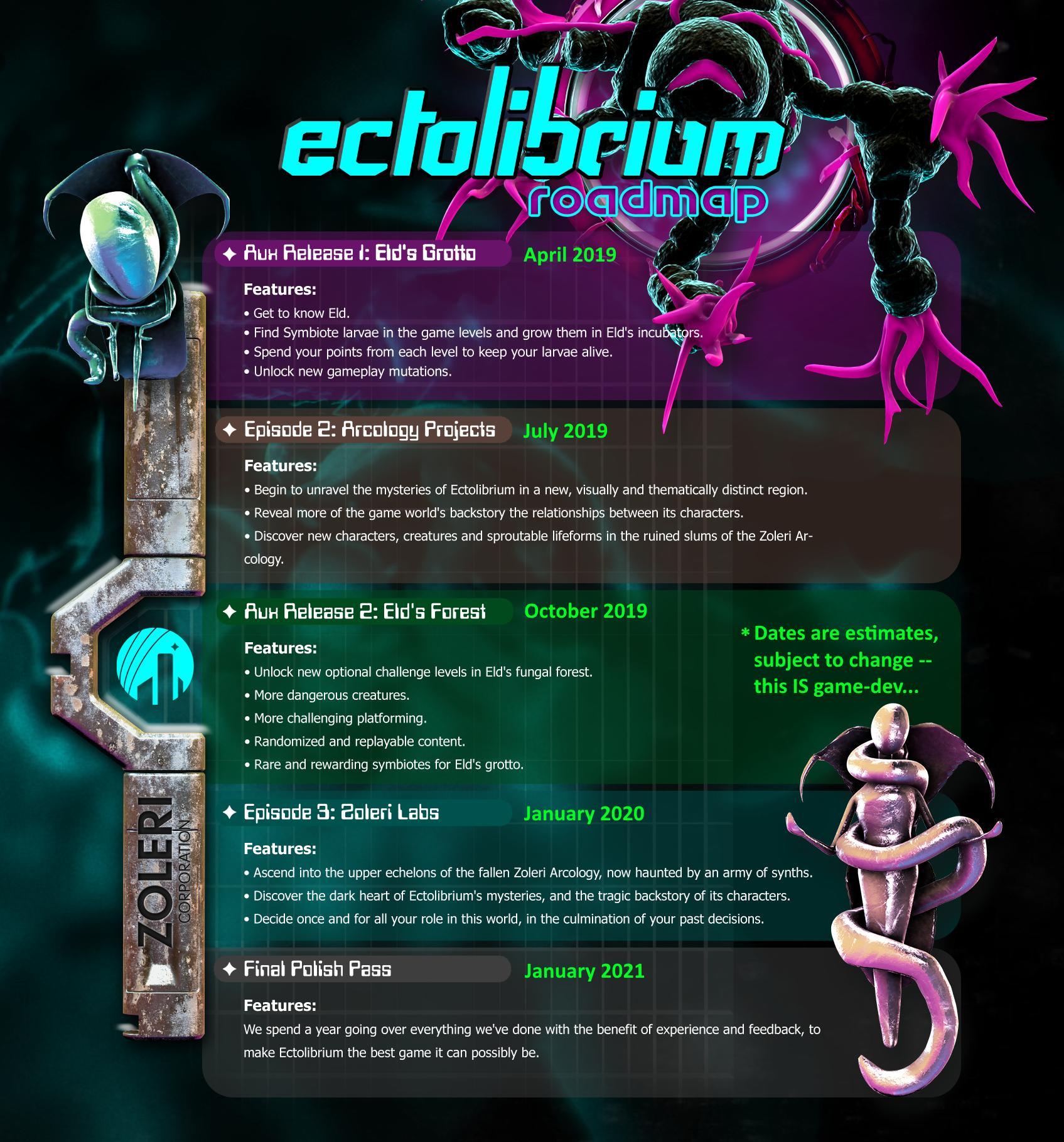 ectolibrium roadmap