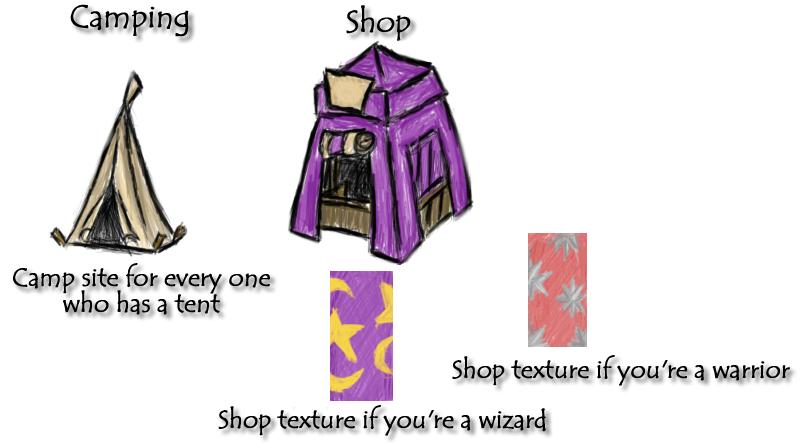 shop-tent-concept