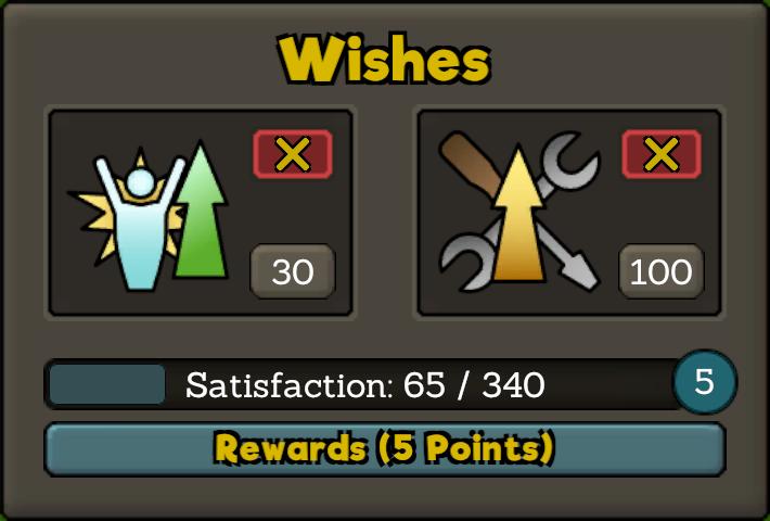 wishesPanel