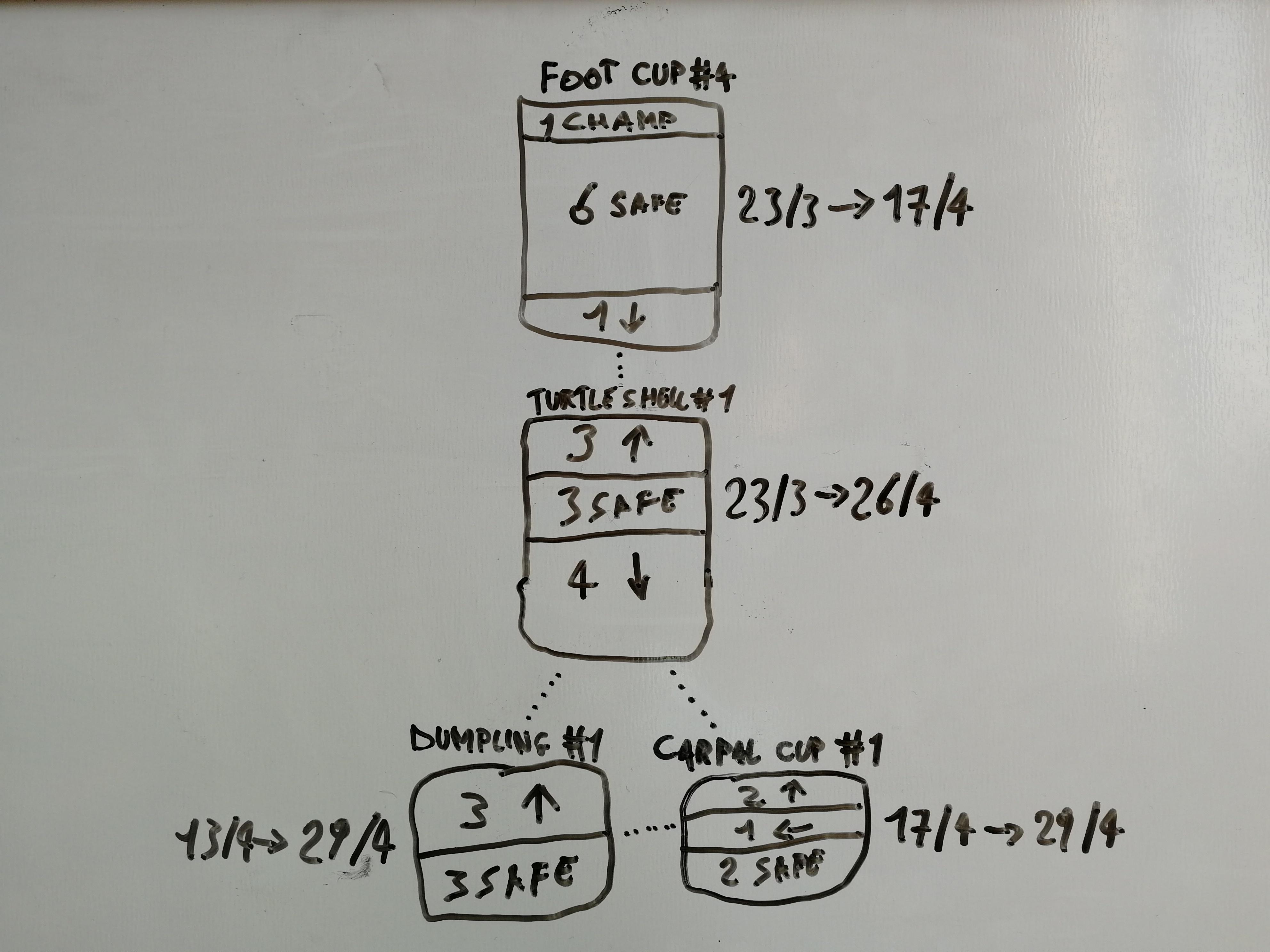 Custom League Labyrinth structure