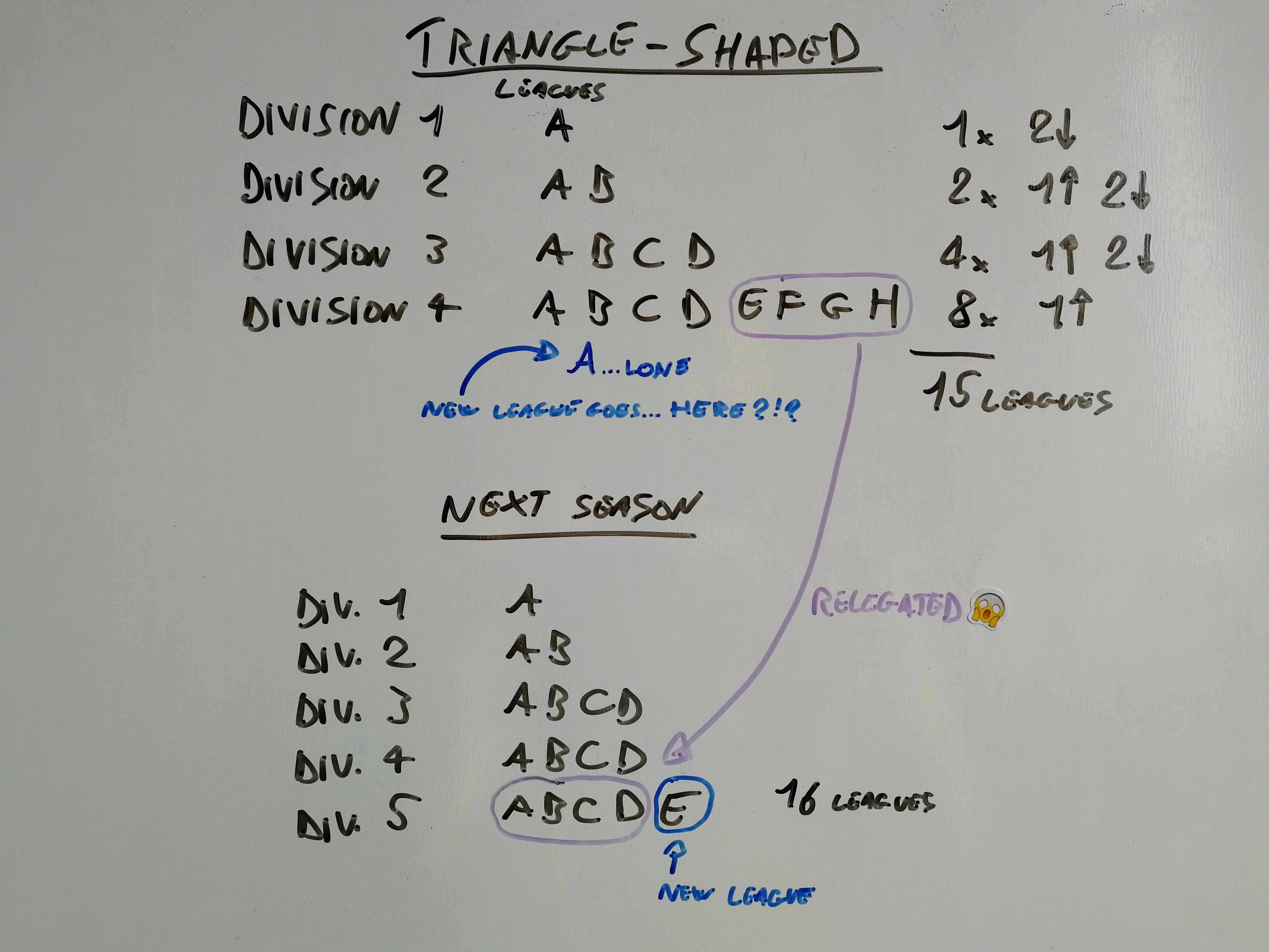 Triangle‑shaped structure