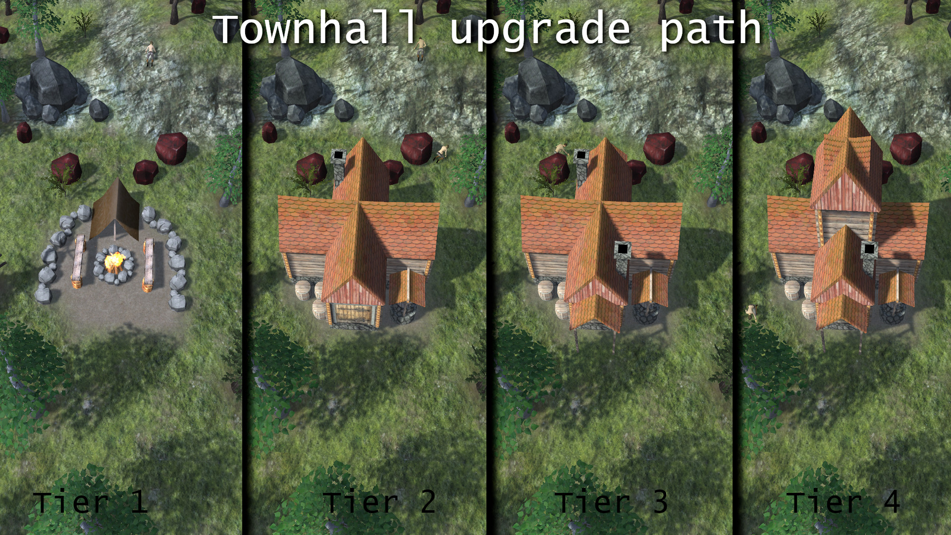 TownHall UpgradePath