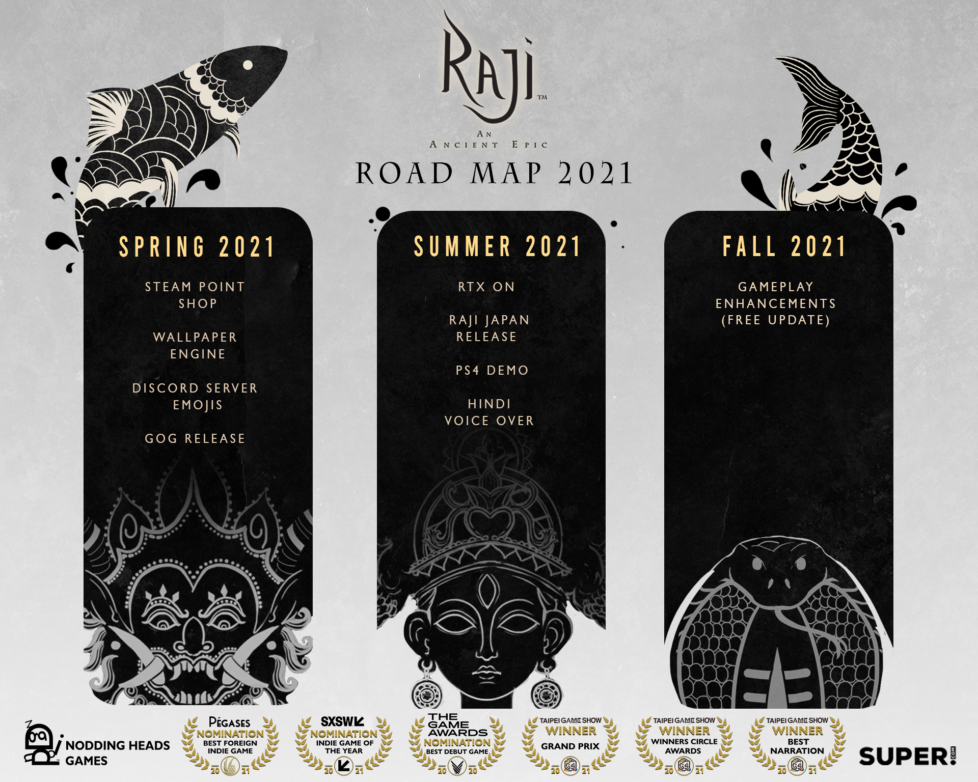 Raji RoadMap2021