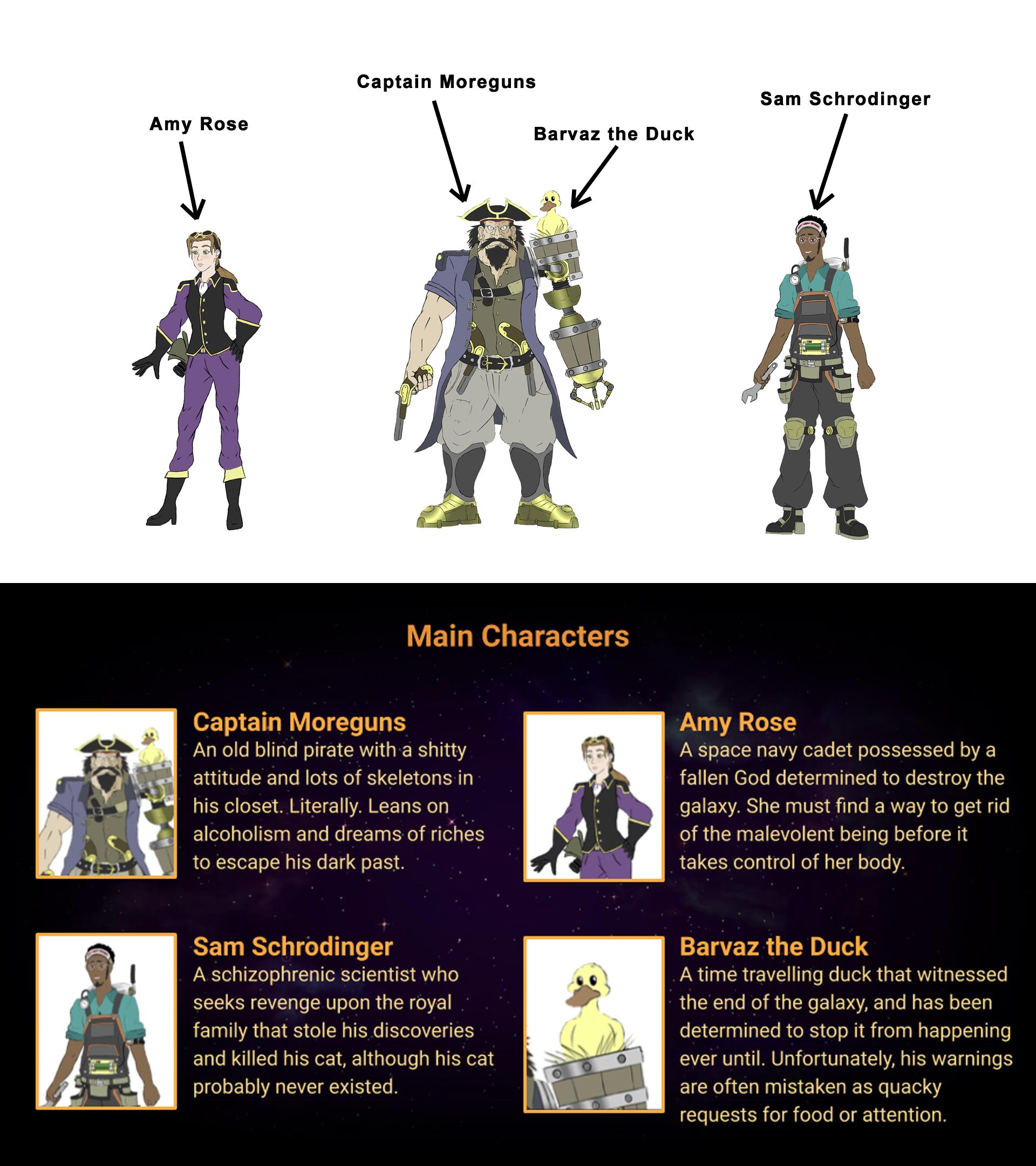 Lineup Full