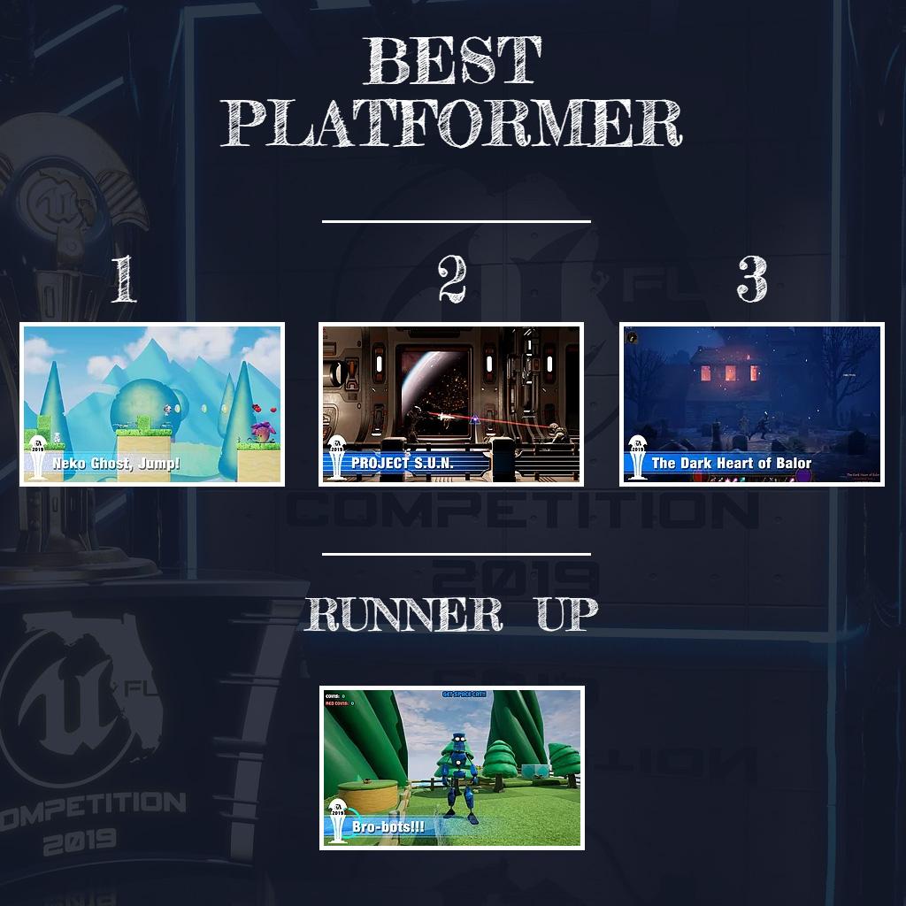 1stPlace BestPlatformer