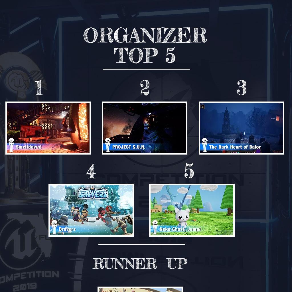 5thPlace OrganizerTop5