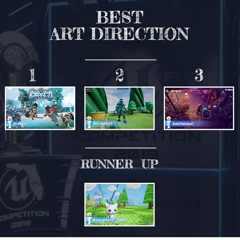RunnerUp ArtDirection
