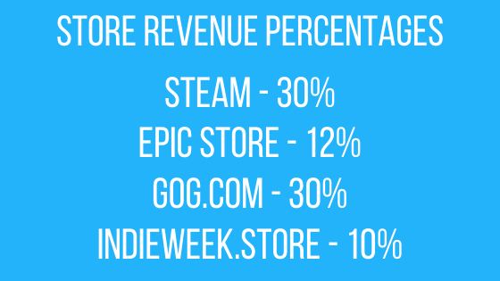 Devs receive 90 of all sales 1