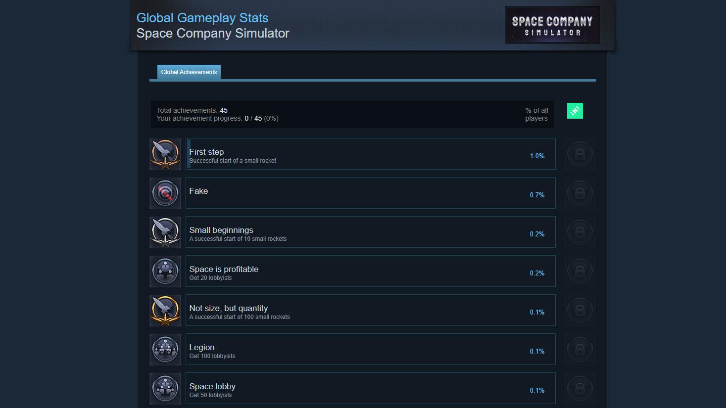 Steam Achievements
