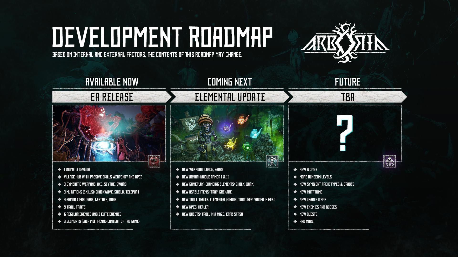 Arboria Development Roadmap May