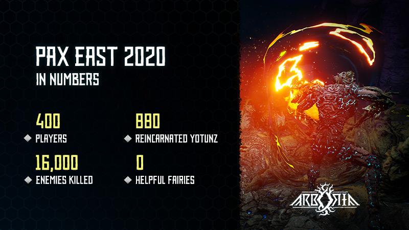 Arboria - PAX East 2020 Summary - Photo 3