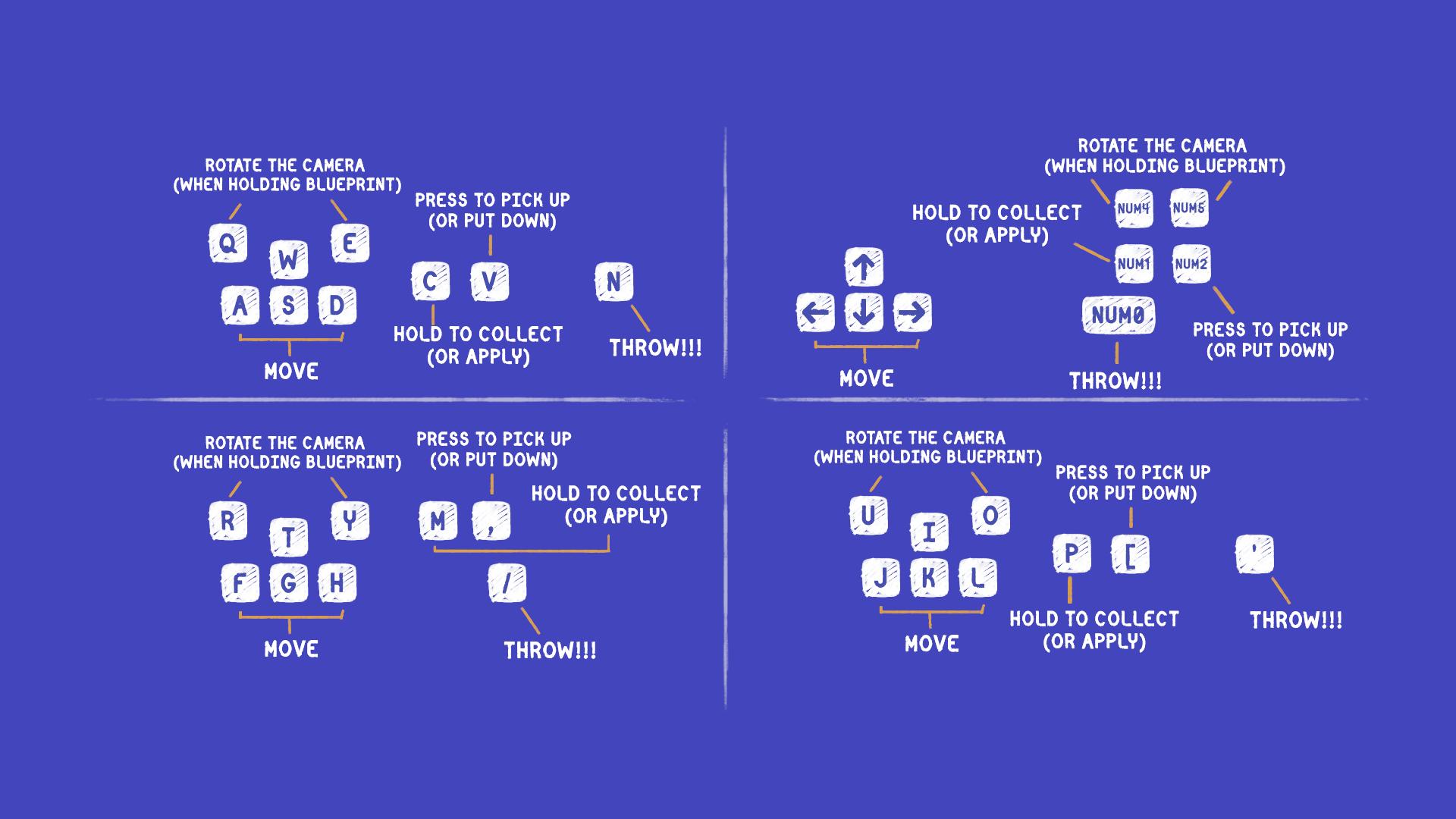 4-player split keyboard - controls scheme