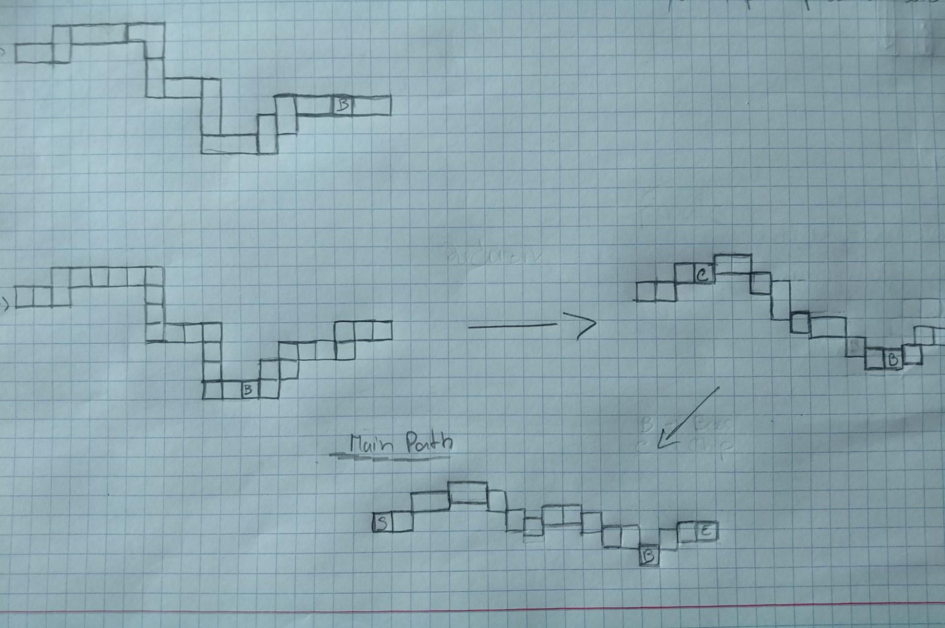 Level design - main path