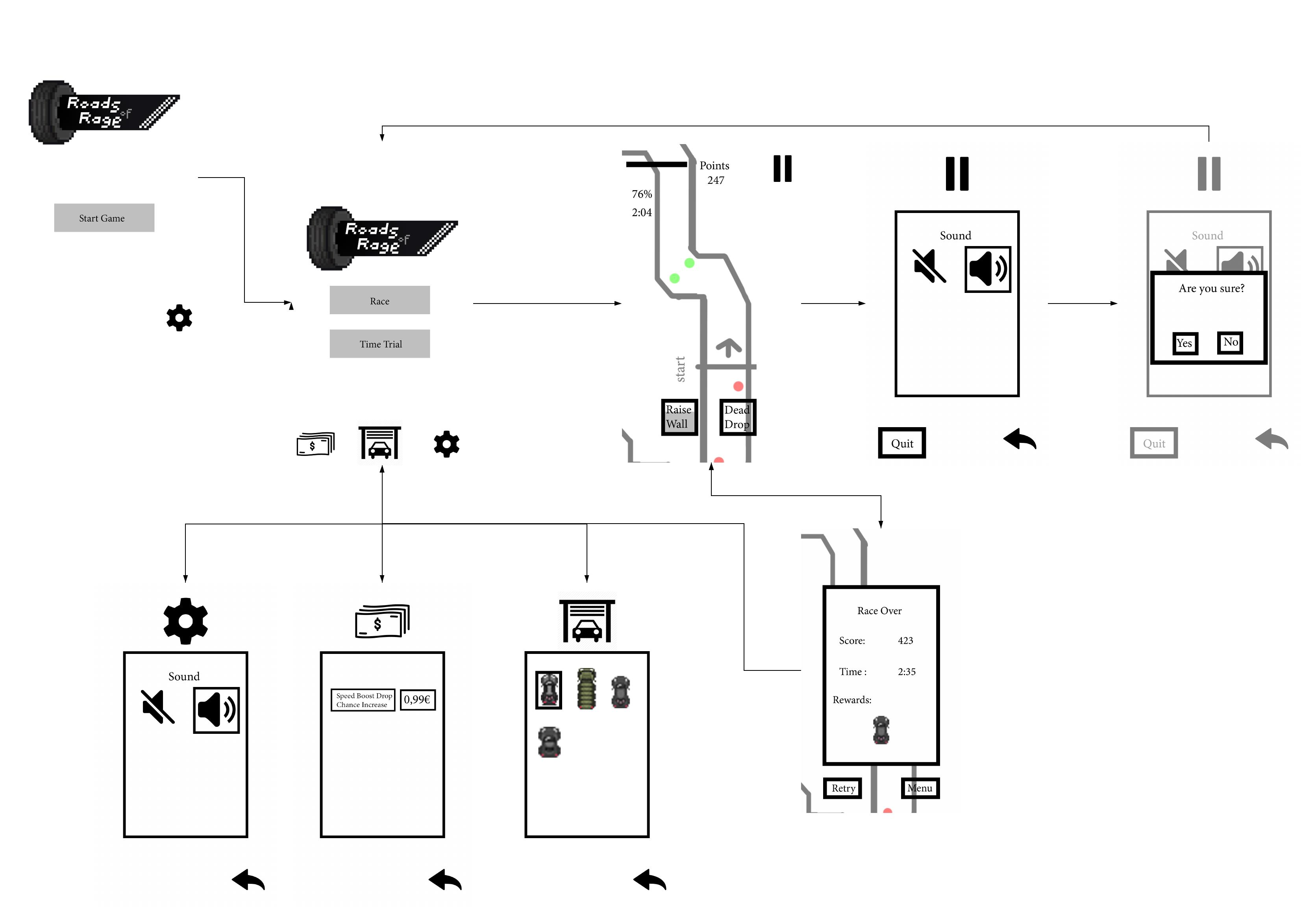 2D UI Flowchart