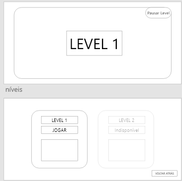 levels example