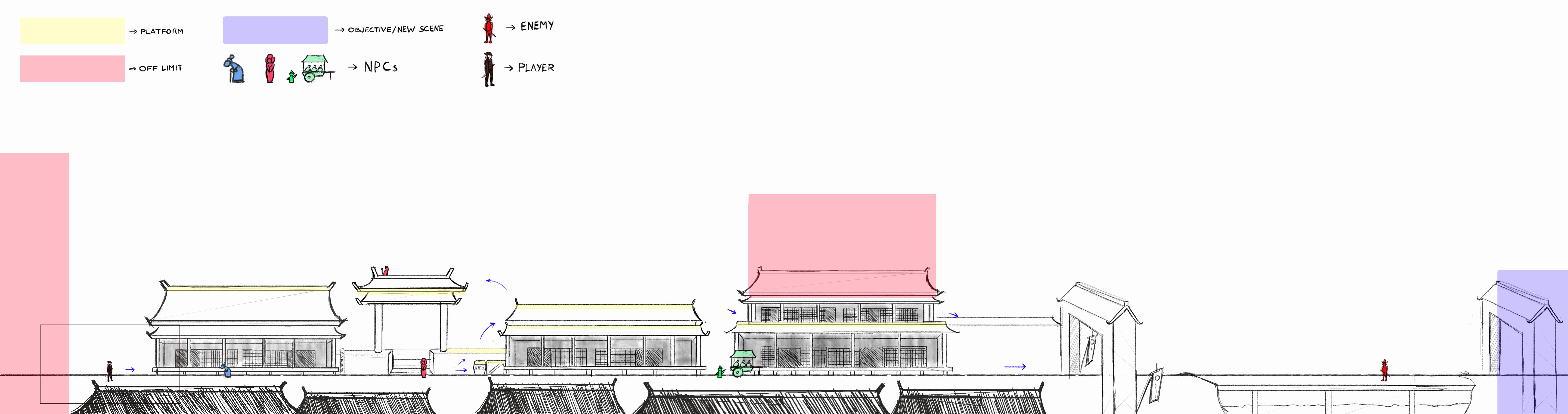 town level design