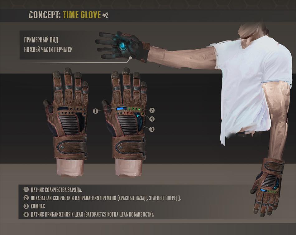 Glove Final Concept
