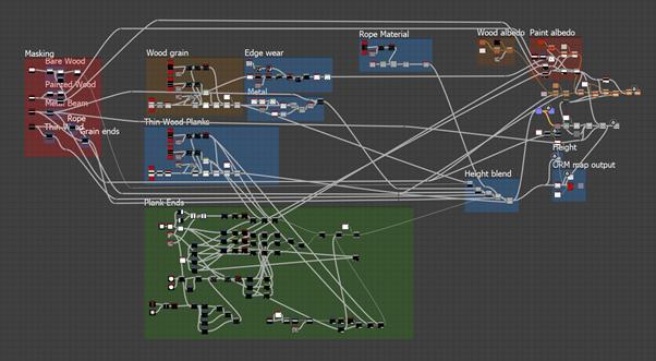 designer graph