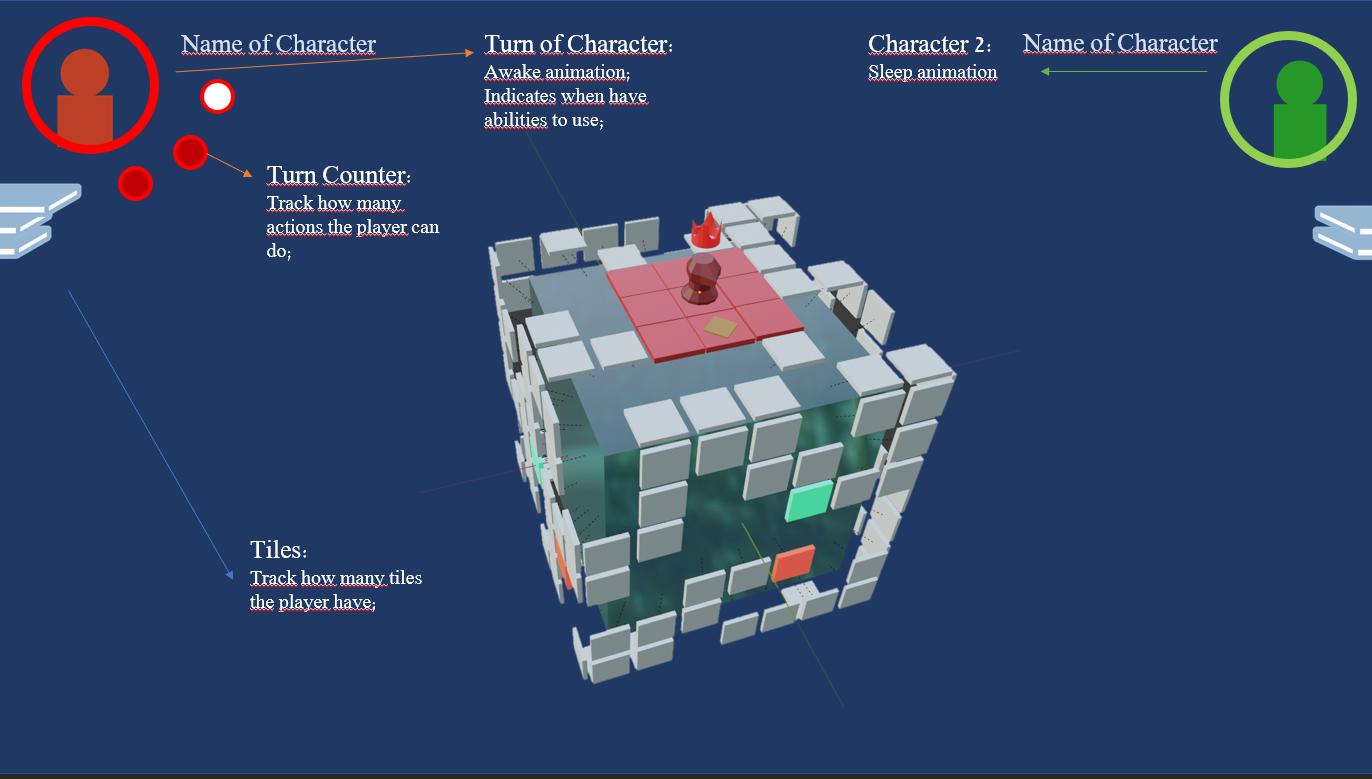 GameMockup3