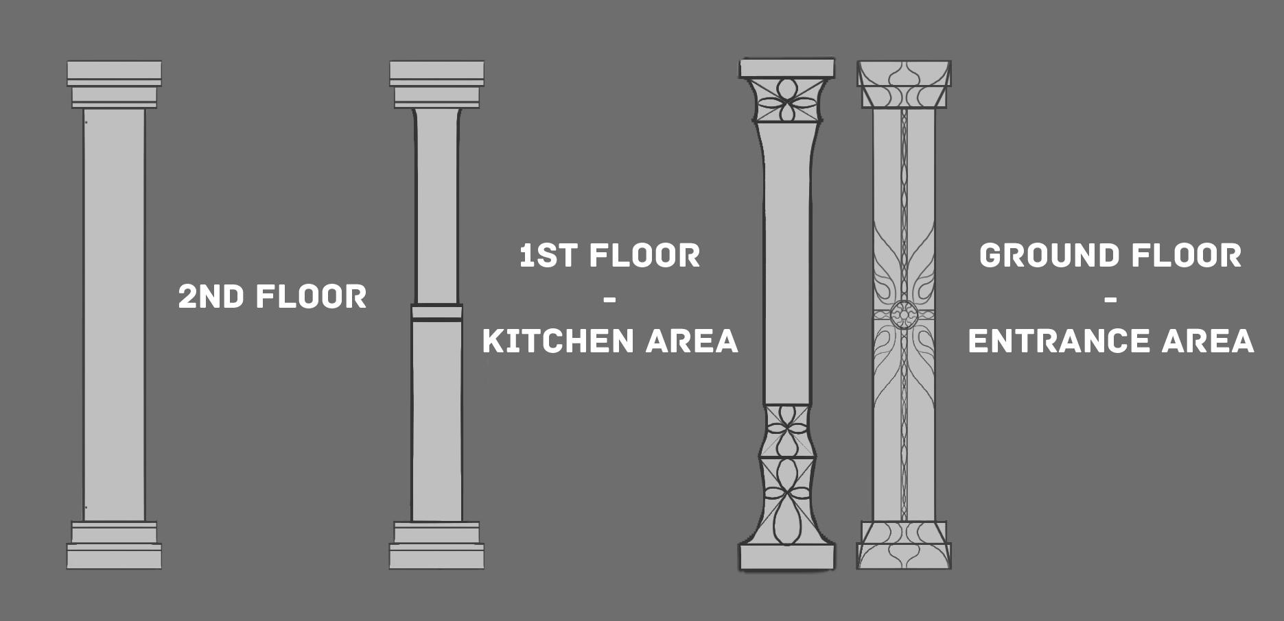 3a ED1 Chosen Columns