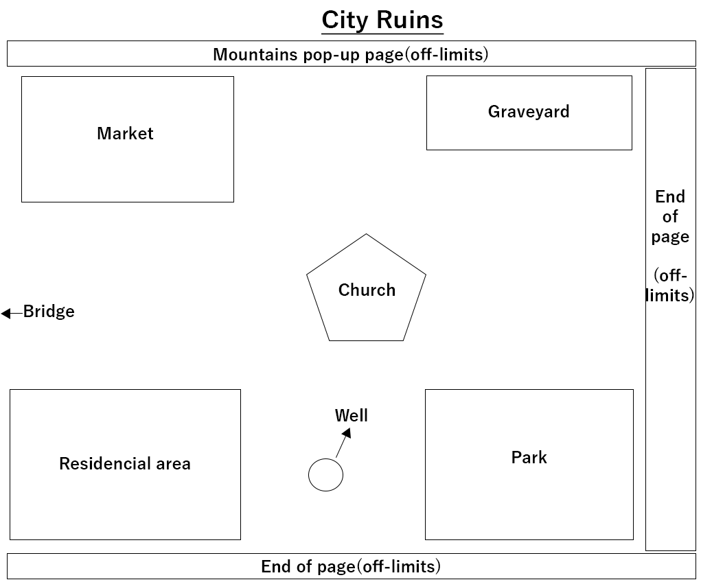 city ruins layout